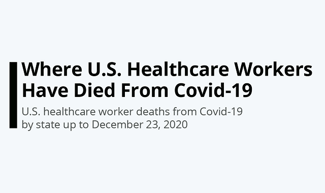 Deaths of US healthcare workers due to COVID-19
