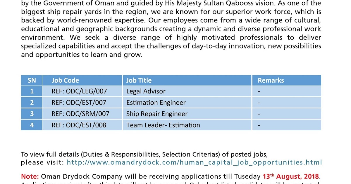 Job Alert - opportunities at Oman Drydock - Duqm 1