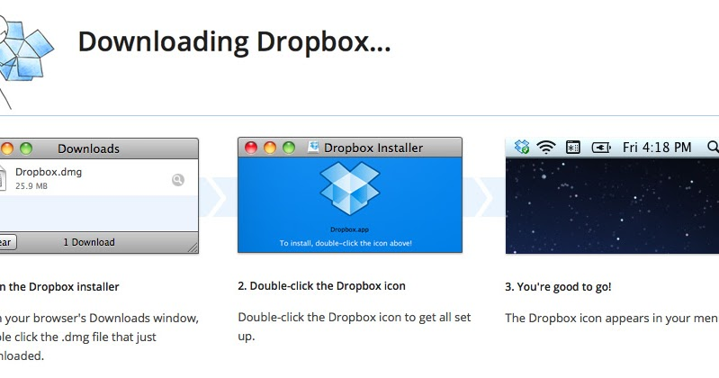Creative People ©: Dropbox for Mac