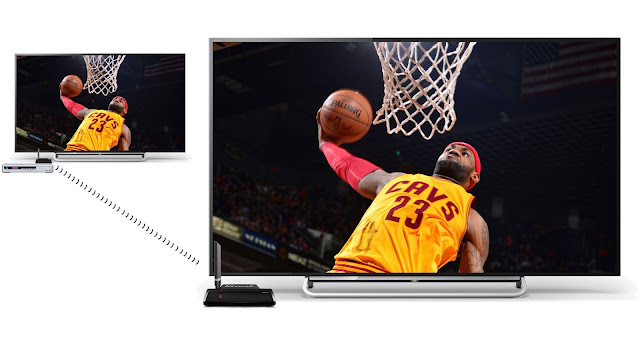 300m HDMI av sender