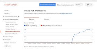 Meta Tag atribut herflang  Indonesia