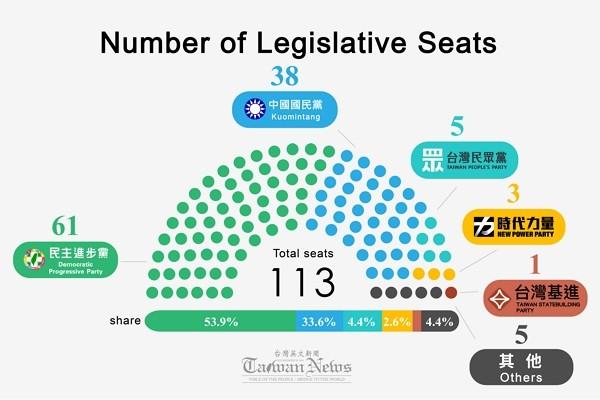 DPPlegislature2020.jpg