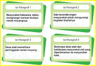 kunci jawaban tematik kelas 5 tema 6