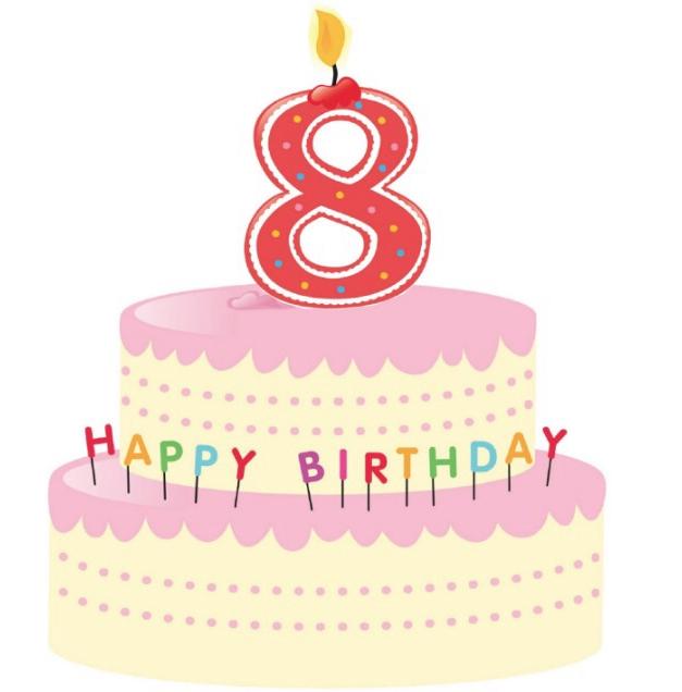 Parabéns para você! 8 anos de Blog de Cinema do iBahia