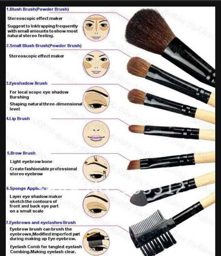 Arbonne brush set uses