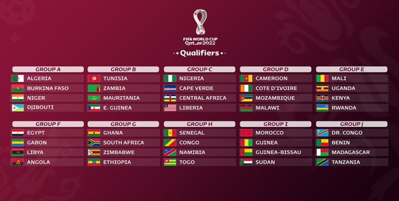 مجموعات التصفيات الإفريقية كأس العالم قطر