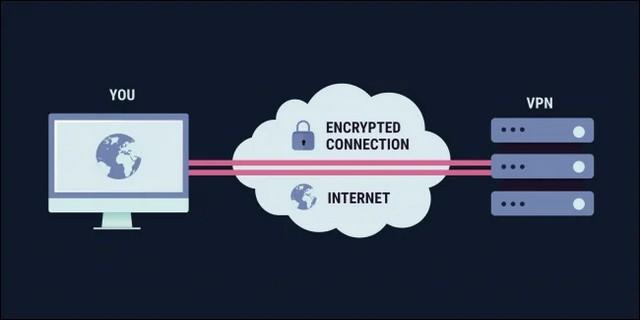كيف تخفي عنوان IP الخاص بك من المواقع التي تزورها