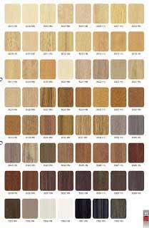 HPL motif serat kayu