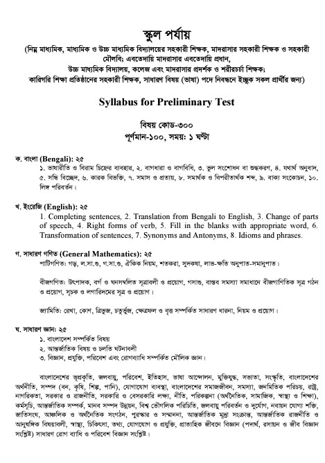 School level syllabus for the 5th Registration Exam
