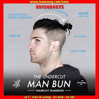 Man Bun là kiểu tóc gì? Làm thế nào để kiểu Man Bun đẹp nam tính
