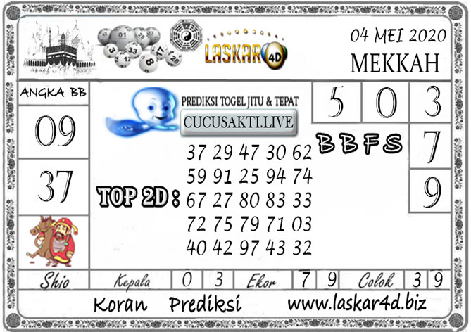 Prediksi Togel MEKKAH LASKAR4D 04 MEI 2020