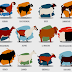 Various Types of Goat Breeds