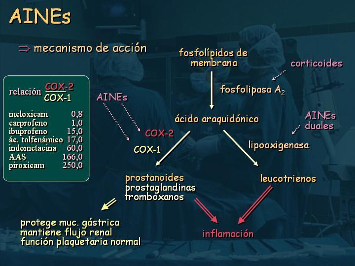 Lista de medicamentos para la presión arterial a-z