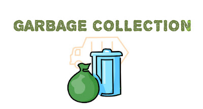 Garbage collection in java : Process Explained