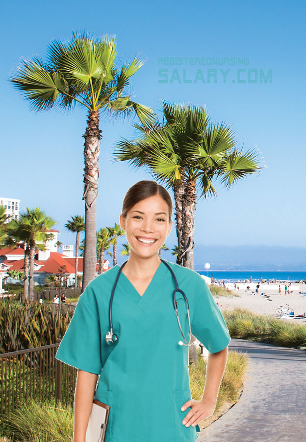 nursing programs in california