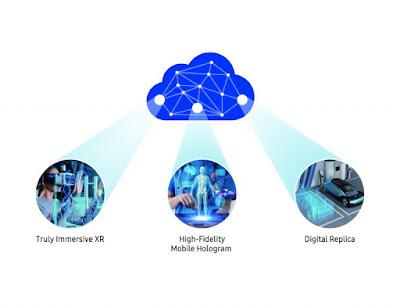 مميزات و خدمات الجيل السادس للإتصالات 6G