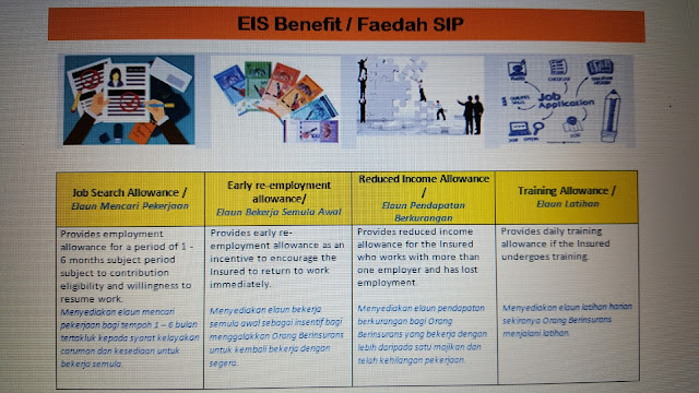 Apa Itu Sistem Insurans Pekerjaan (SIP)