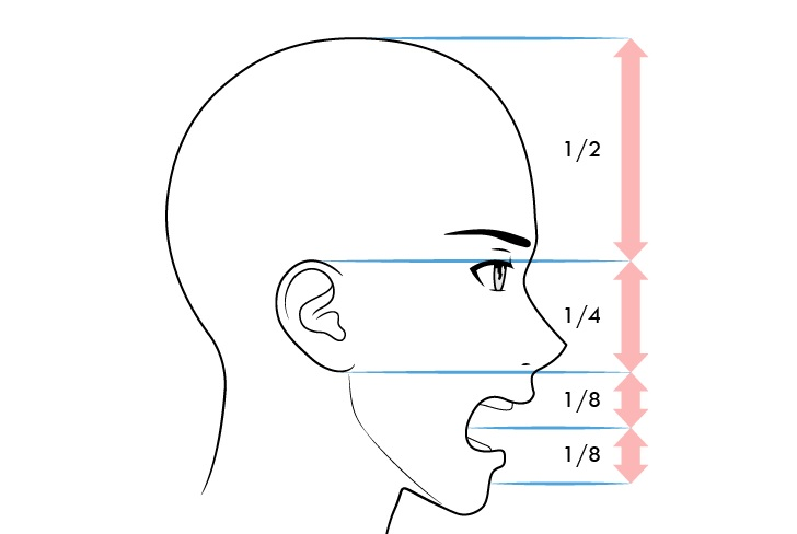 Anime proporsi wajah laki-laki tampilan samping berteriak