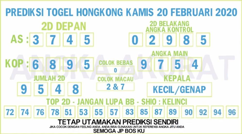 Prediksi Togel JP Hongkong 20 Februari 2020 - Prediksi Togel JP