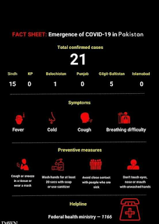 Fact sheet: Emergence of COVID-19 in Pakistan.