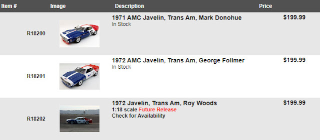 https://www.replicarz.com/1971-AMC-Javelin-Trans-Am-Mark-Donohue/productinfo/R18200/