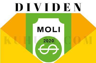 Jadwal Dividen MOLI 2020