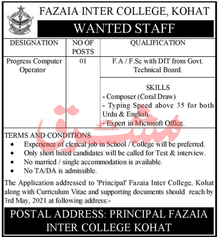 Fazaia Inter College Kohat Jobs 2021 in Pakistan