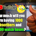 How much will you earn on YouTube | Newly monetized