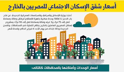 تعرف على أسعار شقق الإسكان الاجتماعى للمصريين بالخارج 2018بالمحافظات
