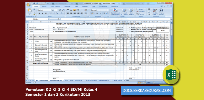 Pemetaan KD KI-3 KI-4 SD/MI Kelas 4 Semester 1 dan 2 Kurikulum 2013