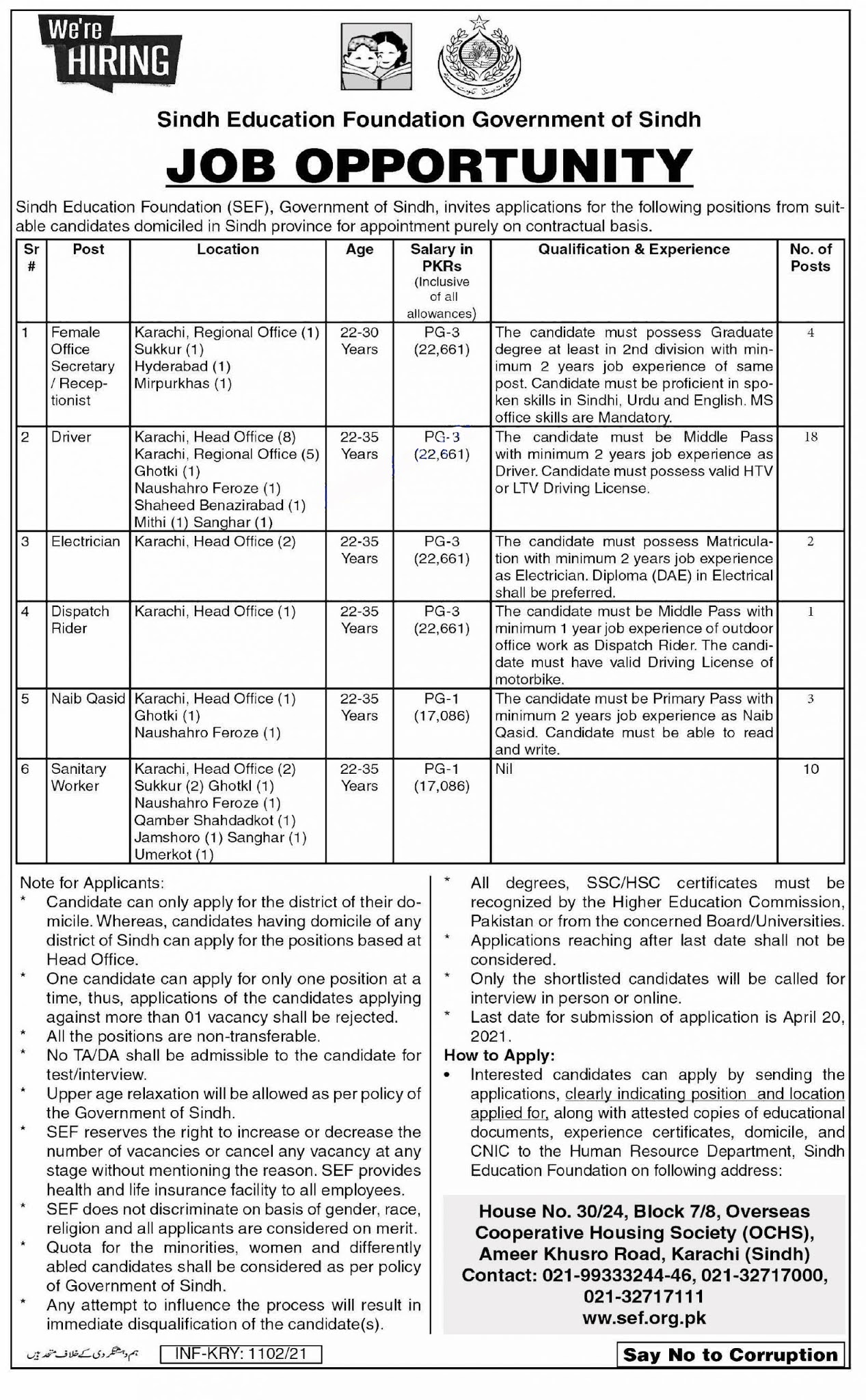 Sindh Education Foundation SEF Jobs 2021 Advertisement
