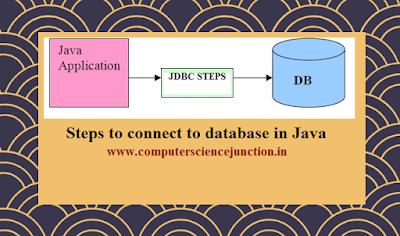 jdbc steps