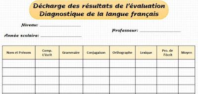 décharge des résultats de l évaluation diagnostique de la langue français