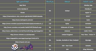 طريقة مشاهدة قناة العربي على الإنترنت وتطبيقات الهواتف المحمولة