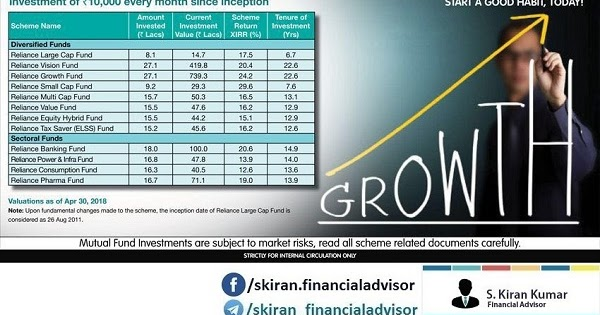 Life Insurance, Health Insurance, Mutual Funds, Captial ...
