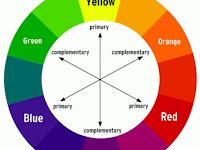 memahami color wheel dalam fotografi dan desain