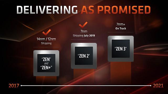 اجيال-معالجات-AMD
