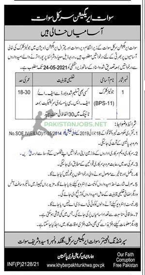 Irrigation Circle Jobs May 2021