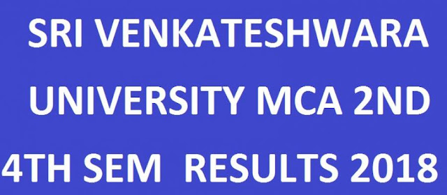 SVU MCA 2nd & 4th Sem Exam Results