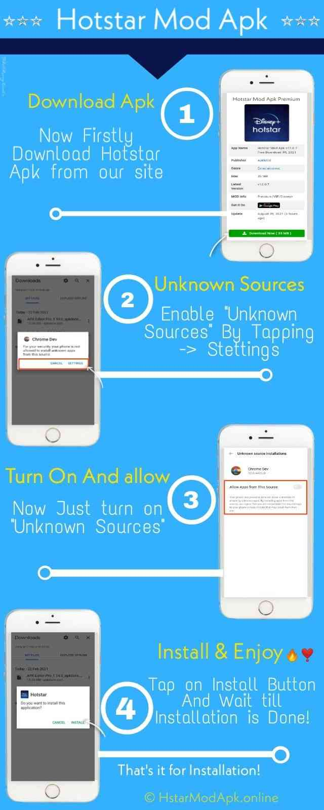 Infographic Image About Hotstar Mod Apk Installation Proccess