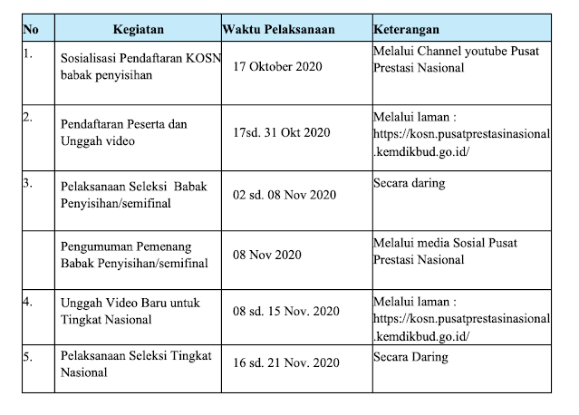 jadwal kosn o2sn jenjang sma tingkat nasional tahun 2020 tomatalikuang.com