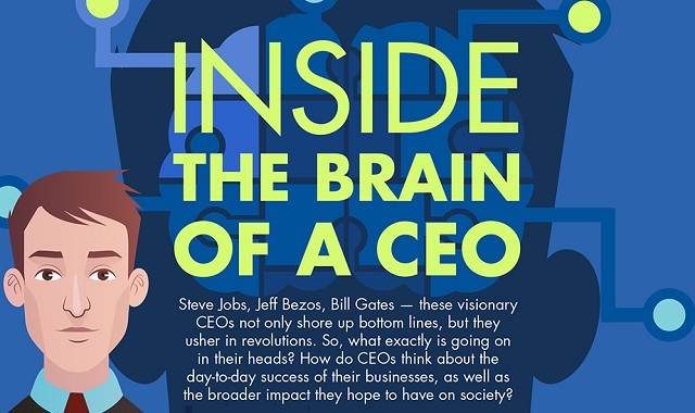 Inside the Brain of a CEO