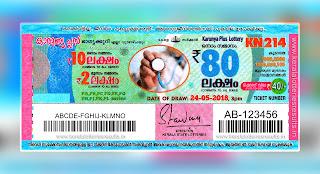 """KeralaLotteriesResults.in, """"kerala lottery result 24 5 2018 karunya plus kn 214"""", karunya plus today result : 24-5-2018 karunya plus lottery kn-214, kerala lottery result 24-05-2018, karunya plus lottery results, kerala lottery result today karunya plus, karunya plus lottery result, kerala lottery result karunya plus today, kerala lottery karunya plus today result, karunya plus kerala lottery result, karunya plus lottery kn.214 results 24-5-2018, karunya plus lottery kn 214, live karunya plus lottery kn-214, karunya plus lottery, kerala lottery today result karunya plus, karunya plus lottery (kn-214) 24/05/2018, today karunya plus lottery result, karunya plus lottery today result, karunya plus lottery results today, today kerala lottery result karunya plus, kerala lottery results today karunya plus 24 5 18, karunya plus lottery today, today lottery result karunya plus 24-5-18, karunya plus lottery result today 24.5.2018, kerala lottery result live, kerala lottery bumper result, kerala lottery result yesterday, kerala lottery result today, kerala online lottery results, kerala lottery draw, kerala lottery results, kerala state lottery today, kerala lottare, kerala lottery result, lottery today, kerala lottery today draw result, kerala lottery online purchase, kerala lottery, kl result,  yesterday lottery results, lotteries results, keralalotteries, kerala lottery, keralalotteryresult, kerala lottery result, kerala lottery result live, kerala lottery today, kerala lottery result today, kerala lottery results today, today kerala lottery result, kerala lottery ticket pictures, kerala samsthana bhagyakuri"""
