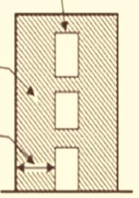 جدران القص مع فتحات وكمرات ربطcoupled shear walls