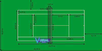 Contoh Gambar Dan Ukuran Lapangan Tenis Lengkap Beserta Keterangannya