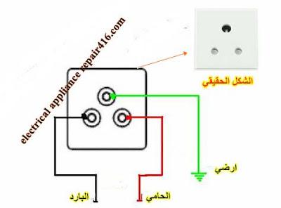دائرة البريز الكهربائية