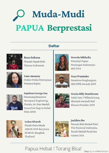 Pemuda Papua Berprestasi