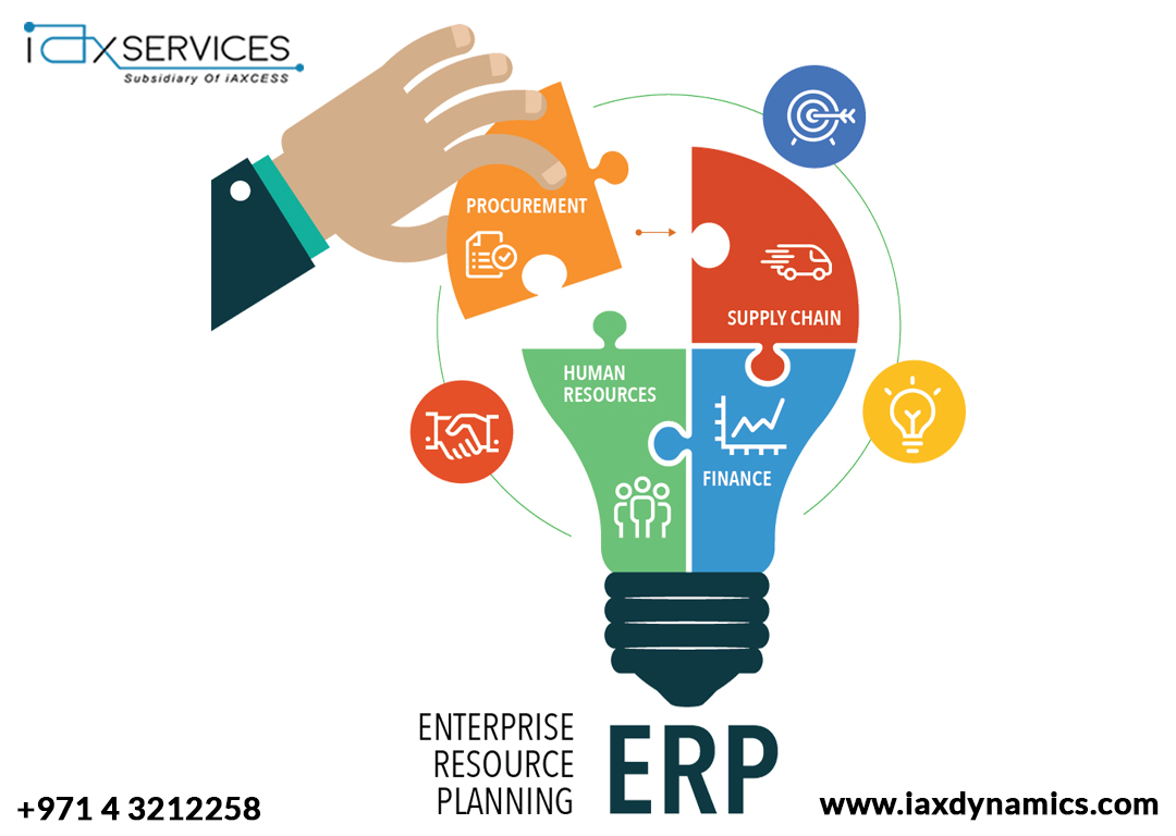 What is an ERP Solution? Features, Benefits and Evaluating in Beverage industries
