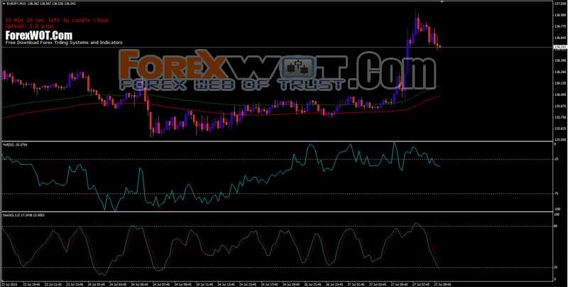Forex market winners