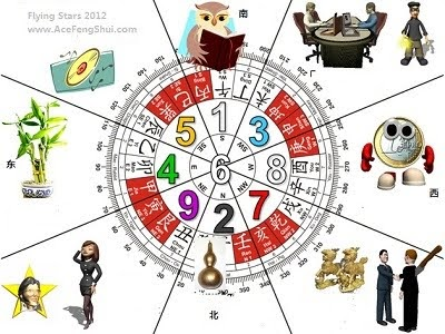 ace feng shui flying star kua diagram of 2012. Black Bedroom Furniture Sets. Home Design Ideas